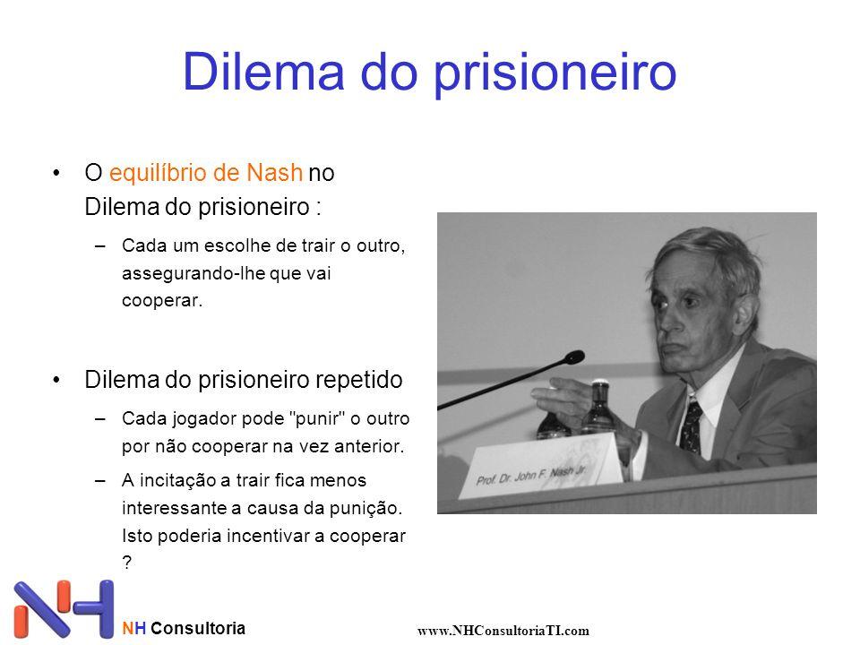Dilema do prisioneiro O equilíbrio de Nash no Dilema do prisioneiro :