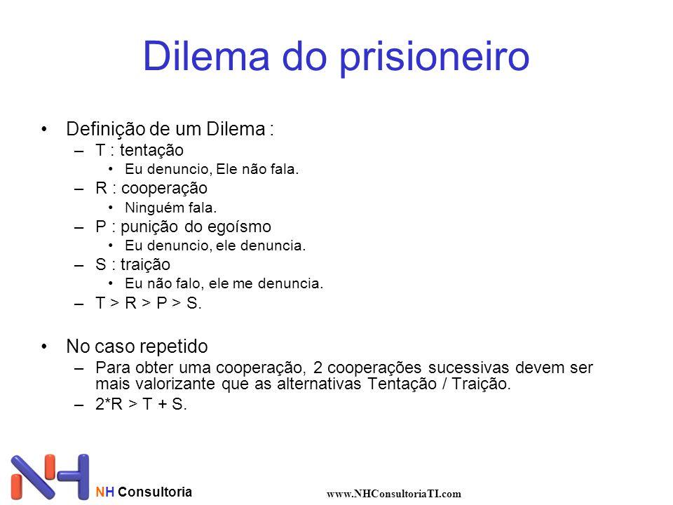Dilema do prisioneiro Definição de um Dilema : No caso repetido