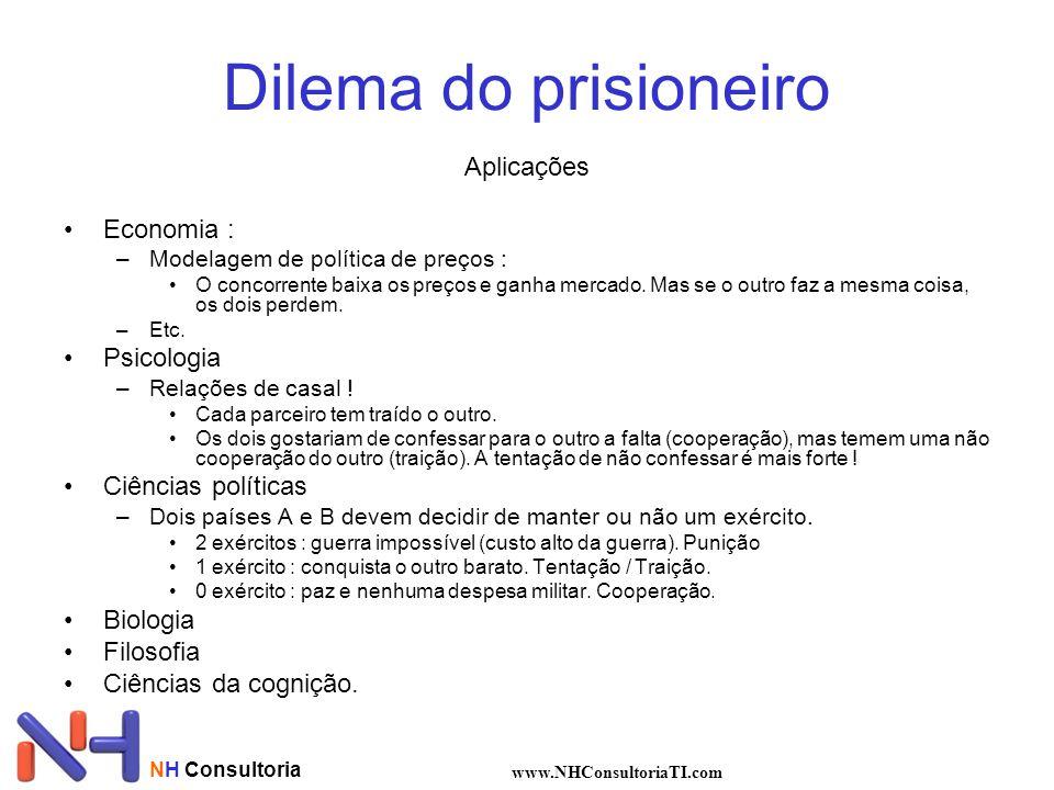 Dilema do prisioneiro Aplicações Economia : Psicologia