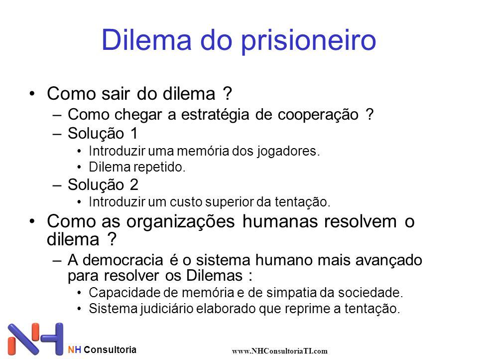 Dilema do prisioneiro Como sair do dilema