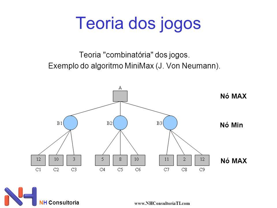 Teoria dos jogos Teoria combinatória dos jogos.
