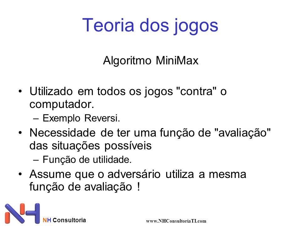 Teoria dos jogos Algoritmo MiniMax