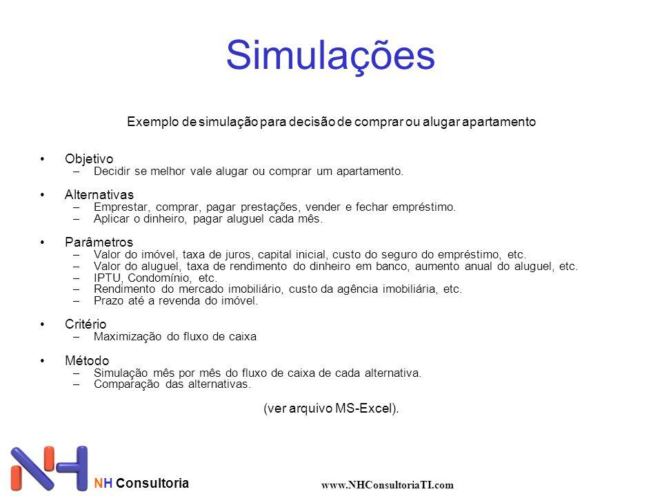 Simulações Exemplo de simulação para decisão de comprar ou alugar apartamento. Objetivo. Decidir se melhor vale alugar ou comprar um apartamento.