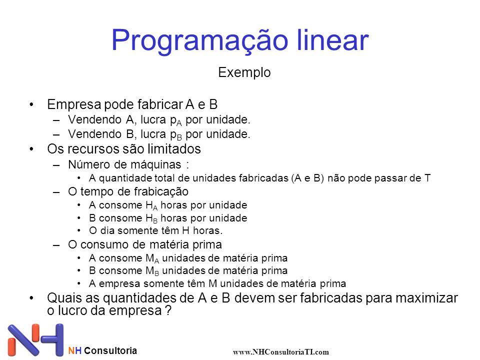Programação linear Exemplo Empresa pode fabricar A e B