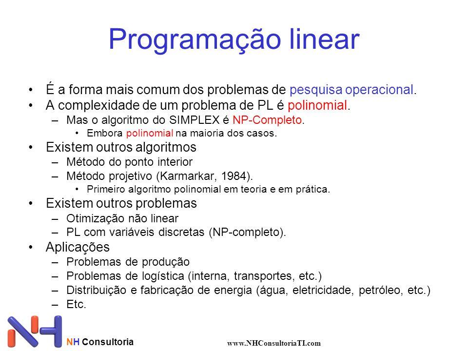 Programação linear É a forma mais comum dos problemas de pesquisa operacional. A complexidade de um problema de PL é polinomial.
