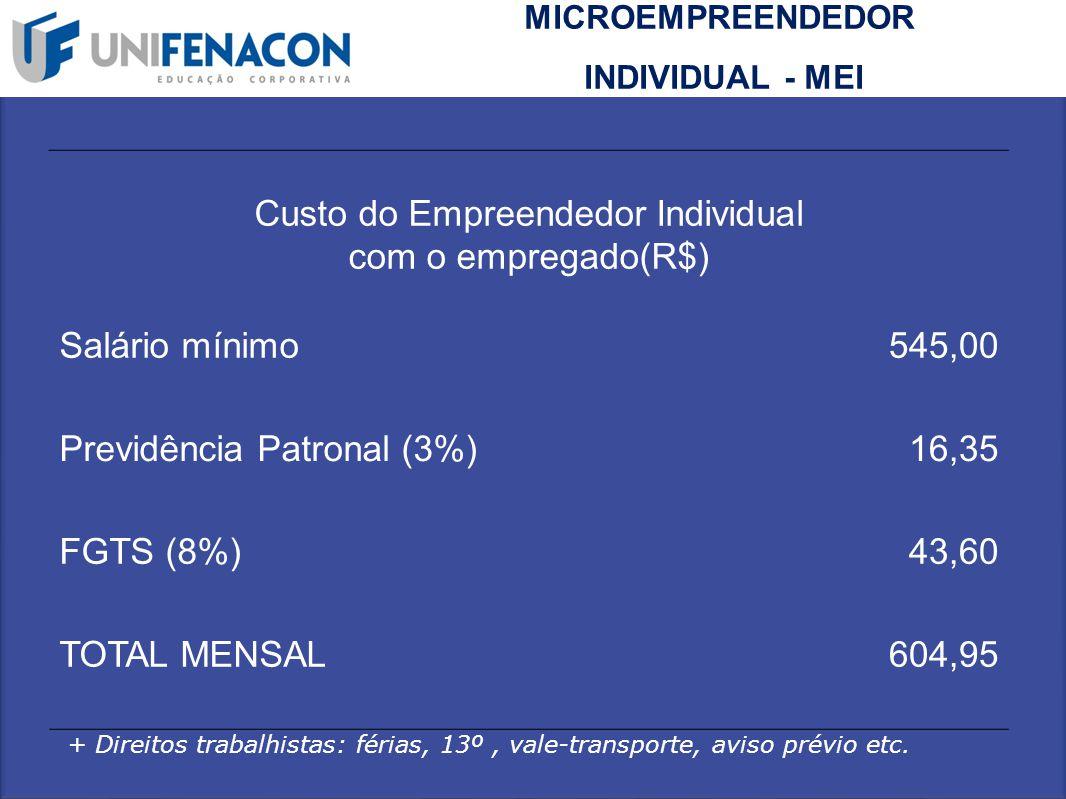 Custo do Empreendedor Individual