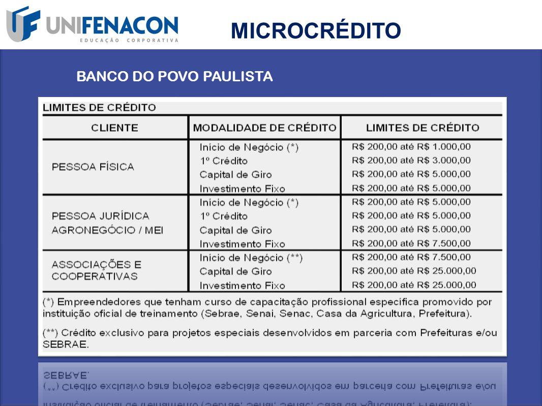Fonte: SERT/BPP: www.bancodopovo.sp.gov.br