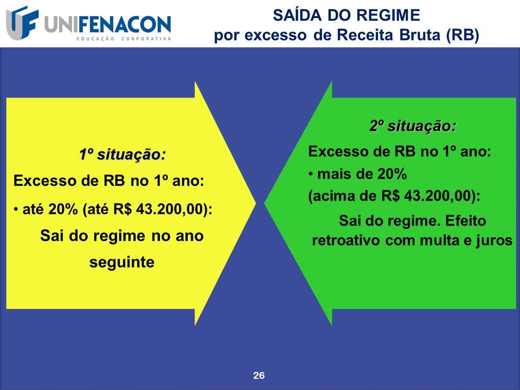 SAÍDA DO REGIME por excesso de Receita Bruta (RB)