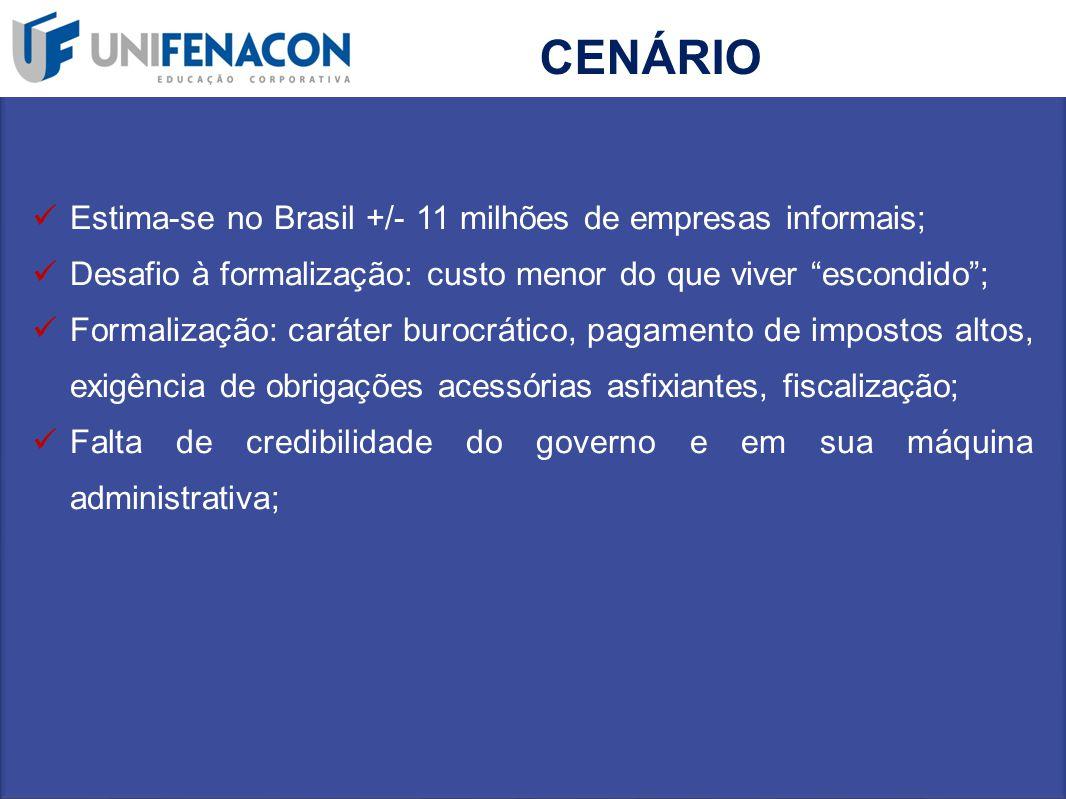CENÁRIO Estima-se no Brasil +/- 11 milhões de empresas informais;