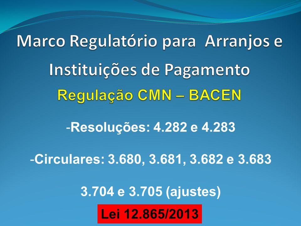 Marco Regulatório para Arranjos e Instituições de Pagamento Regulação CMN – BACEN