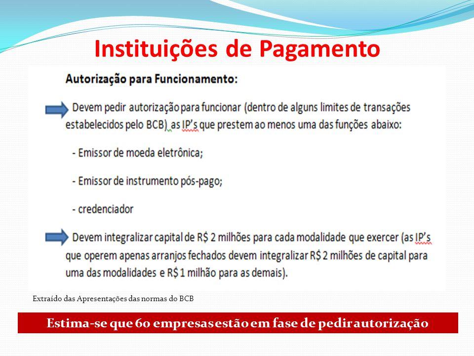 Instituições de Pagamento