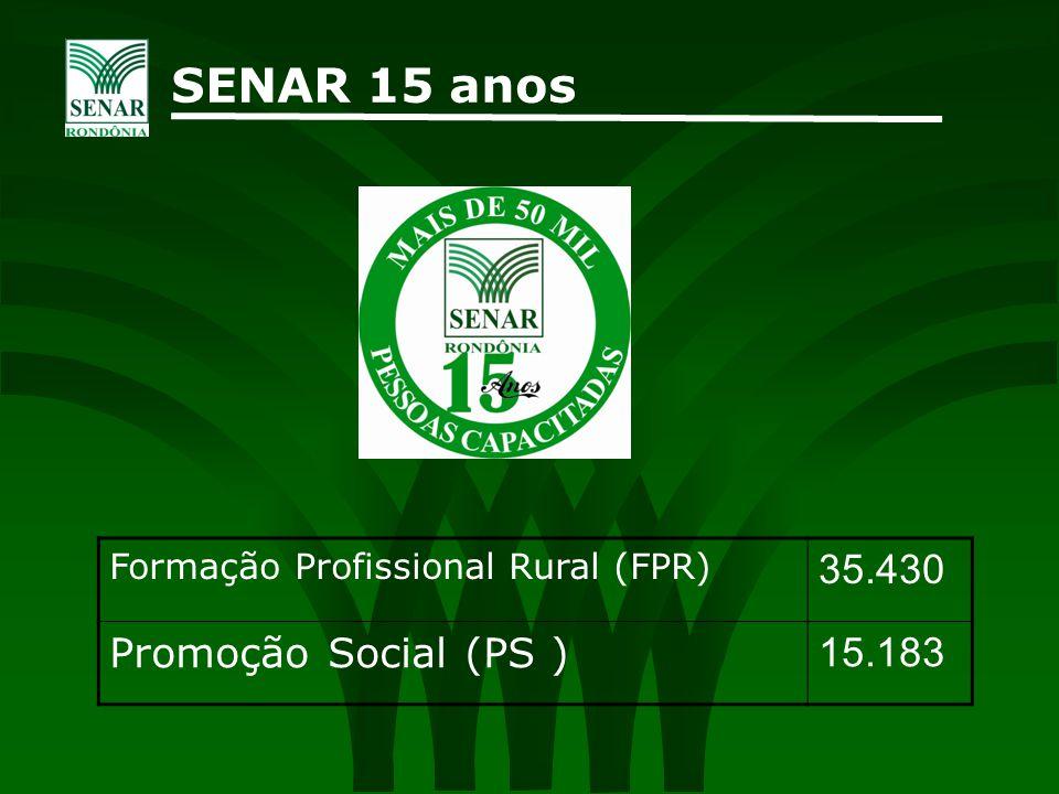 SENAR 15 anos 35.430 Promoção Social (PS ) 15.183