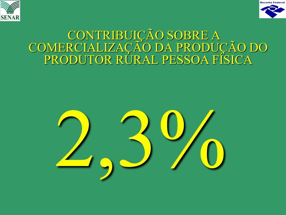 CONTRIBUIÇÃO SOBRE A COMERCIALIZAÇÃO DA PRODUÇÃO DO PRODUTOR RURAL PESSOA FÍSICA