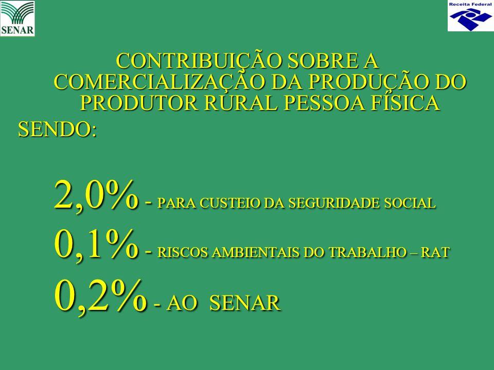 0,2% - AO SENAR 2,0% - PARA CUSTEIO DA SEGURIDADE SOCIAL