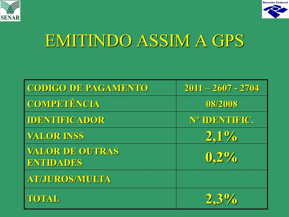 EMITINDO ASSIM A GPS 2,1% 0,2% 2,3% TOTAL AT/JUROS/MULTA