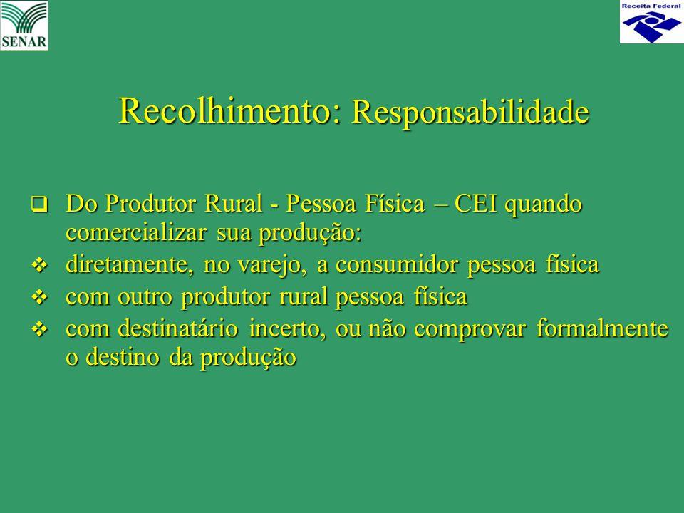 Recolhimento: Responsabilidade