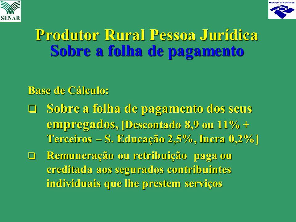 Produtor Rural Pessoa Jurídica Sobre a folha de pagamento