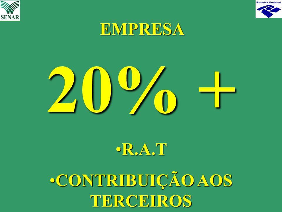 CONTRIBUIÇÃO AOS TERCEIROS