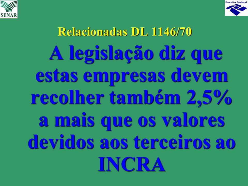 Relacionadas DL 1146/70 A legislação diz que estas empresas devem recolher também 2,5% a mais que os valores devidos aos terceiros ao INCRA.