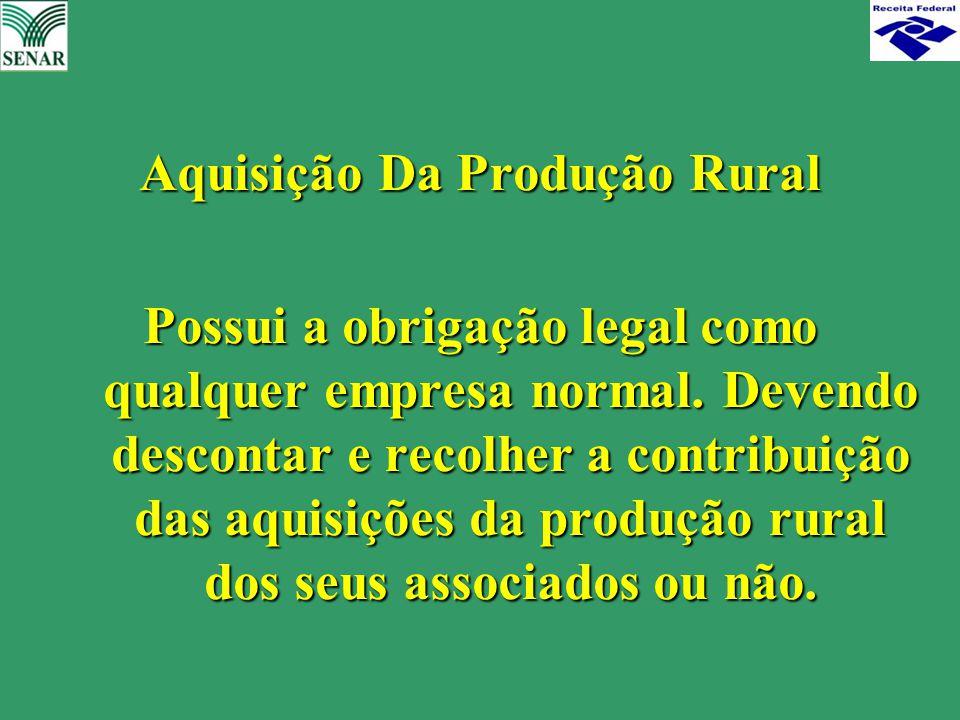 Aquisição Da Produção Rural