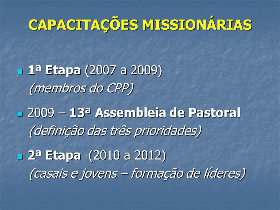 CAPACITAÇÕES MISSIONÁRIAS