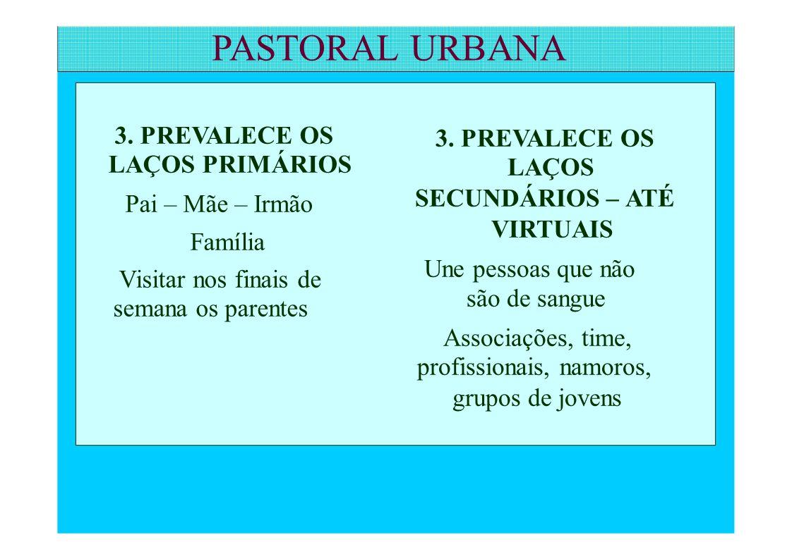PASTORAL URBANA LAÇOS PRIMÁRIOS SECUNDÁRIOS – ATÉ 3. PREVALECE OS