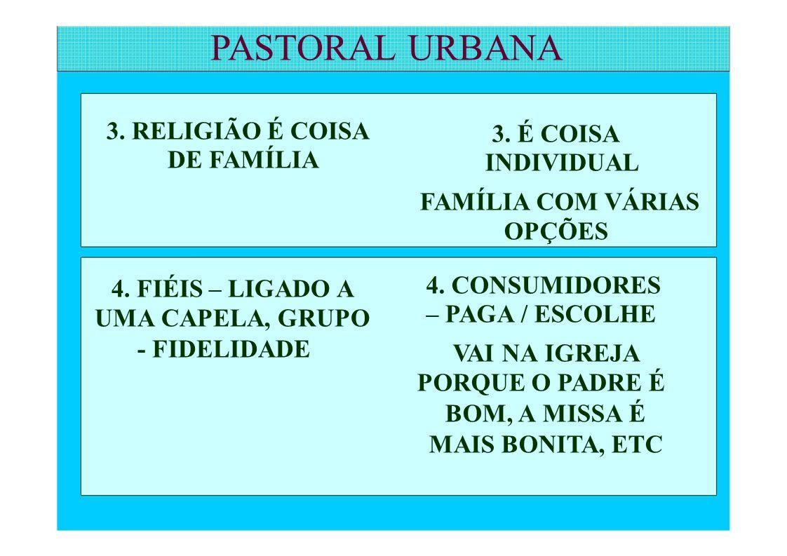 PASTORAL URBANA UMA CAPELA, GRUPO PORQUE O PADRE É 3. RELIGIÃO É COISA
