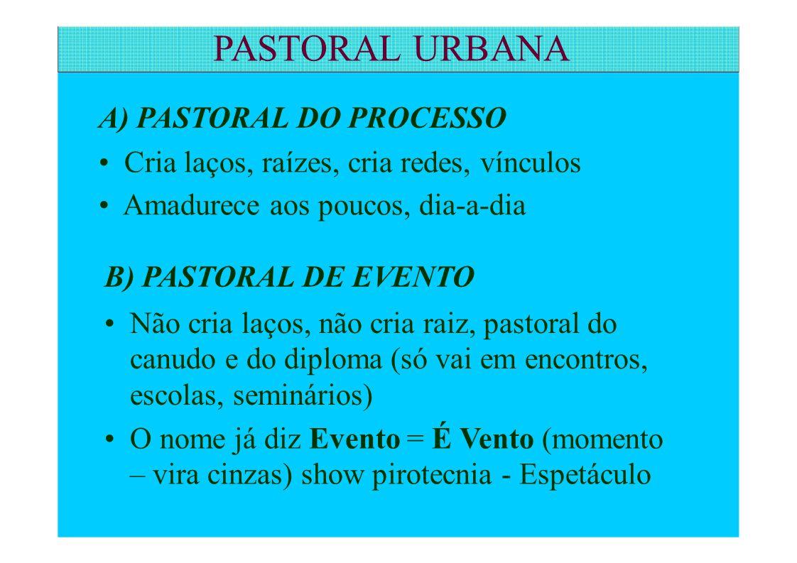 PASTORAL URBANA A) PASTORAL DO PROCESSO