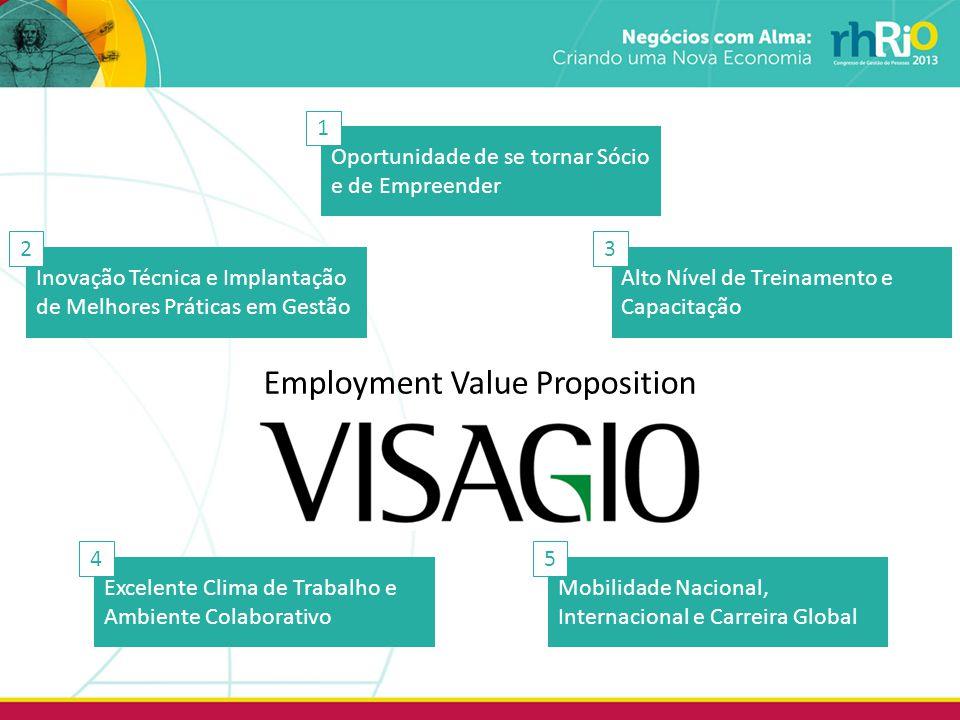 Employment Value Proposition