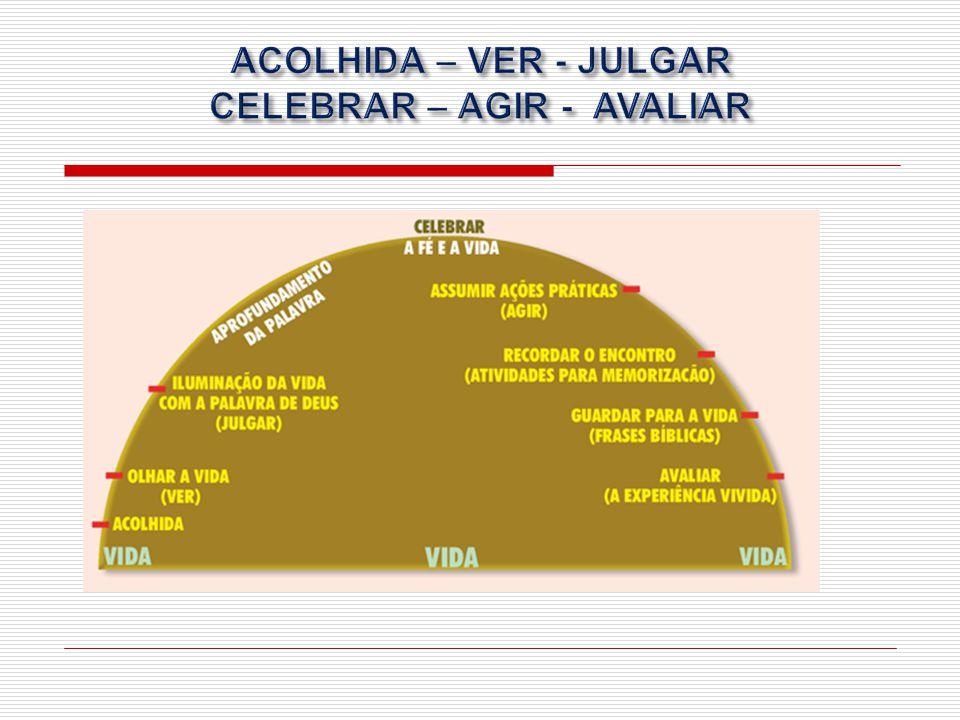 ACOLHIDA – VER - JULGAR CELEBRAR – AGIR - AVALIAR