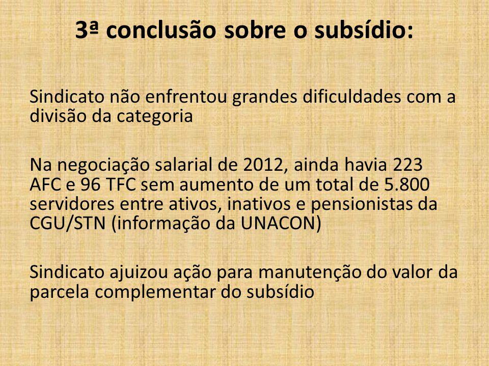 3ª conclusão sobre o subsídio: