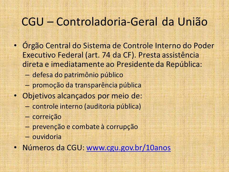 CGU – Controladoria-Geral da União