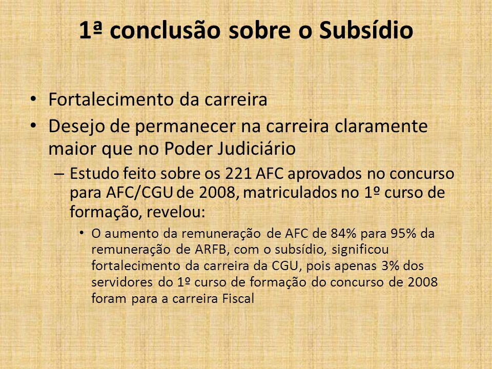 1ª conclusão sobre o Subsídio