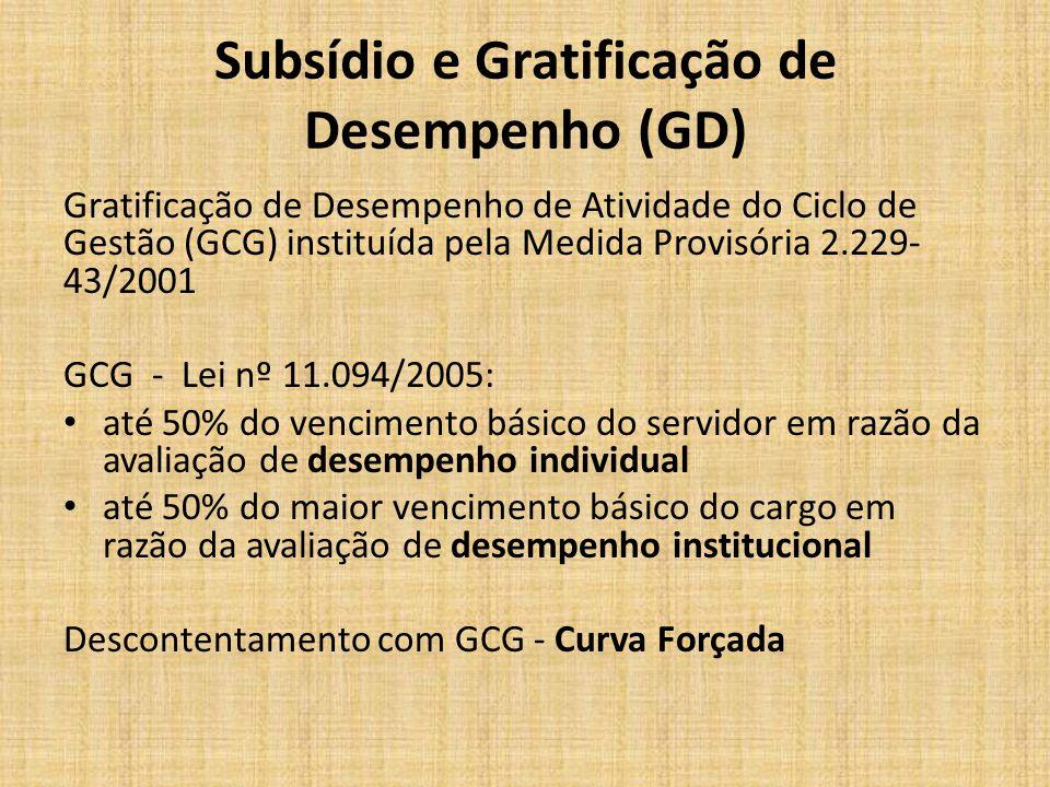 Subsídio e Gratificação de Desempenho (GD)