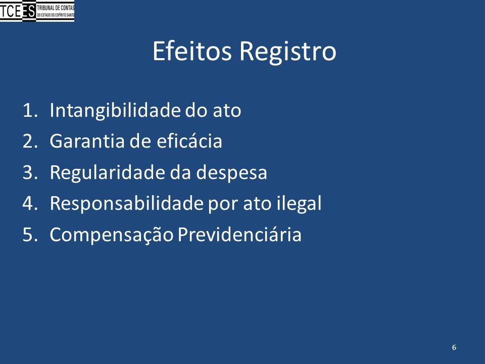 Efeitos Registro Intangibilidade do ato Garantia de eficácia