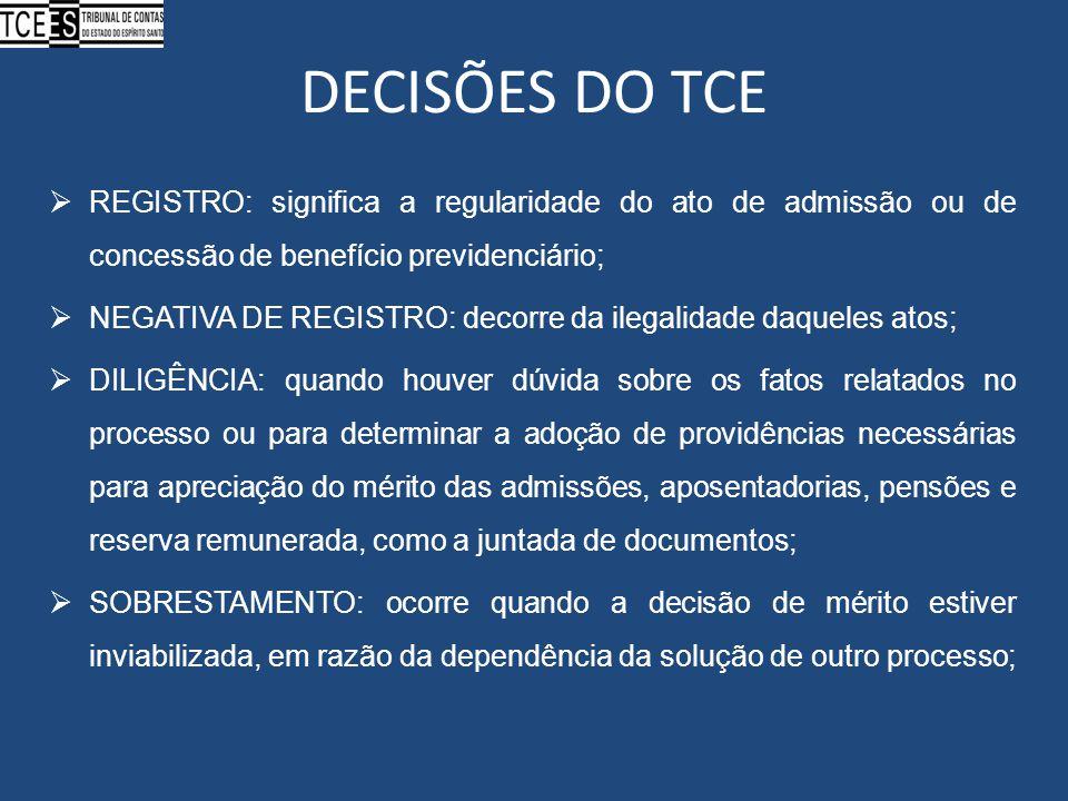 DECISÕES DO TCE REGISTRO: significa a regularidade do ato de admissão ou de concessão de benefício previdenciário;