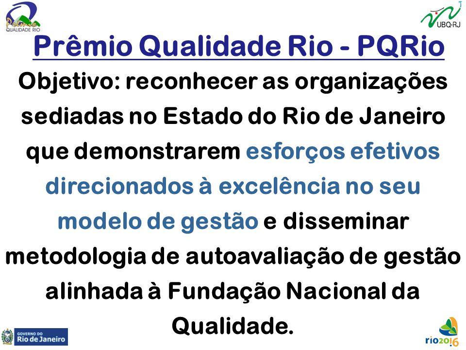 Prêmio Qualidade Rio - PQRio
