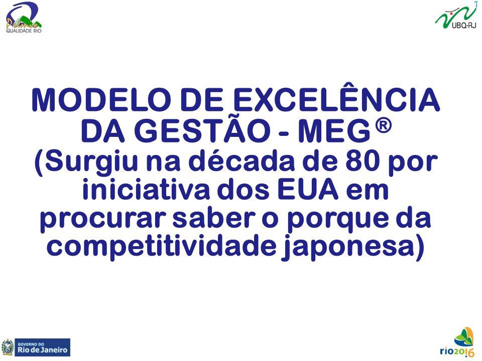 MODELO DE EXCELÊNCIA DA GESTÃO - MEG ®