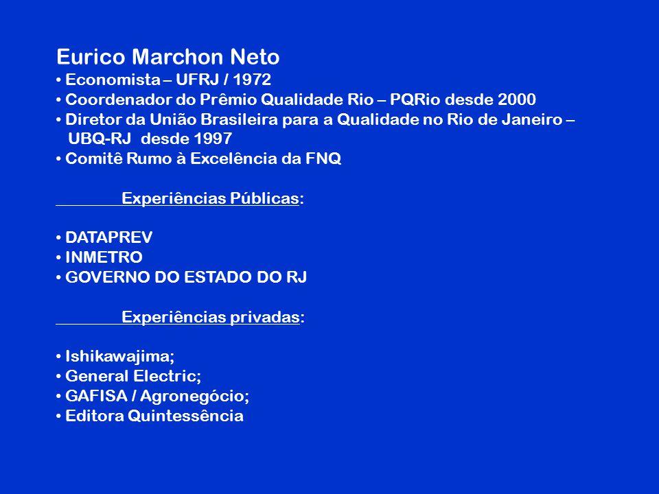 Eurico Marchon Neto Economista – UFRJ / 1972