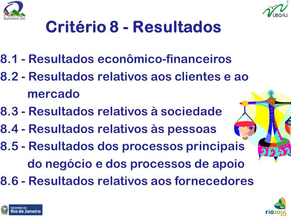 Critério 8 - Resultados 8.1 - Resultados econômico-financeiros