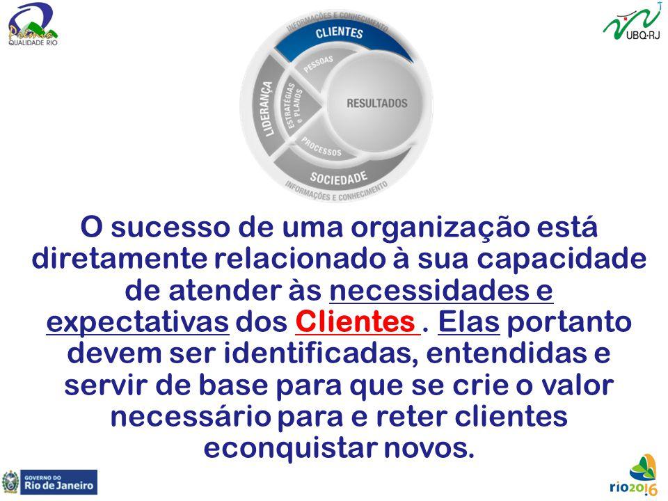 O sucesso de uma organização está diretamente relacionado à sua capacidade de atender às necessidades e expectativas dos Clientes .