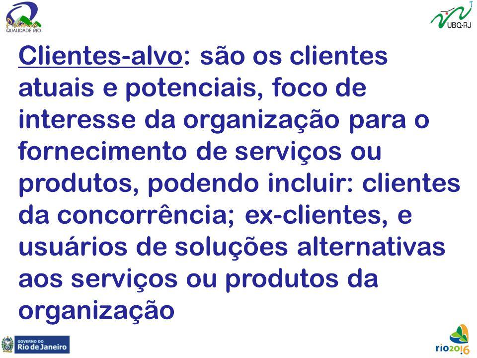 Clientes-alvo: são os clientes atuais e potenciais, foco de interesse da organização para o fornecimento de serviços ou produtos, podendo incluir: clientes da concorrência; ex-clientes, e usuários de soluções alternativas aos serviços ou produtos da organização