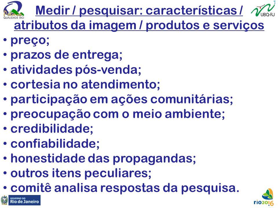 Medir / pesquisar: características /