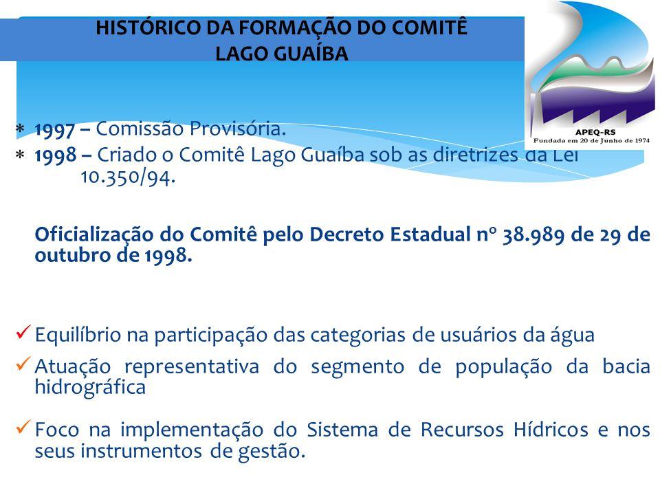 HISTÓRICO DA FORMAÇÃO DO COMITÊ LAGO GUAÍBA