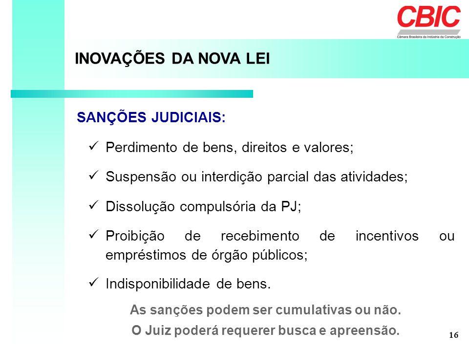 INOVAÇÕES DA NOVA LEI SANÇÕES JUDICIAIS: