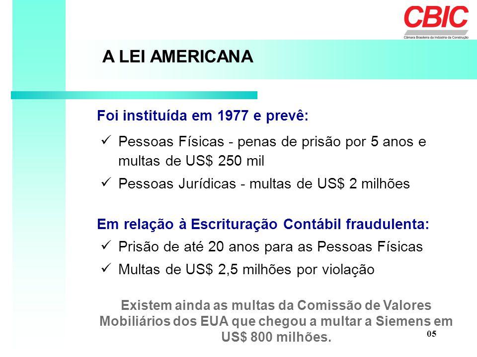 A LEI AMERICANA Foi instituída em 1977 e prevê: