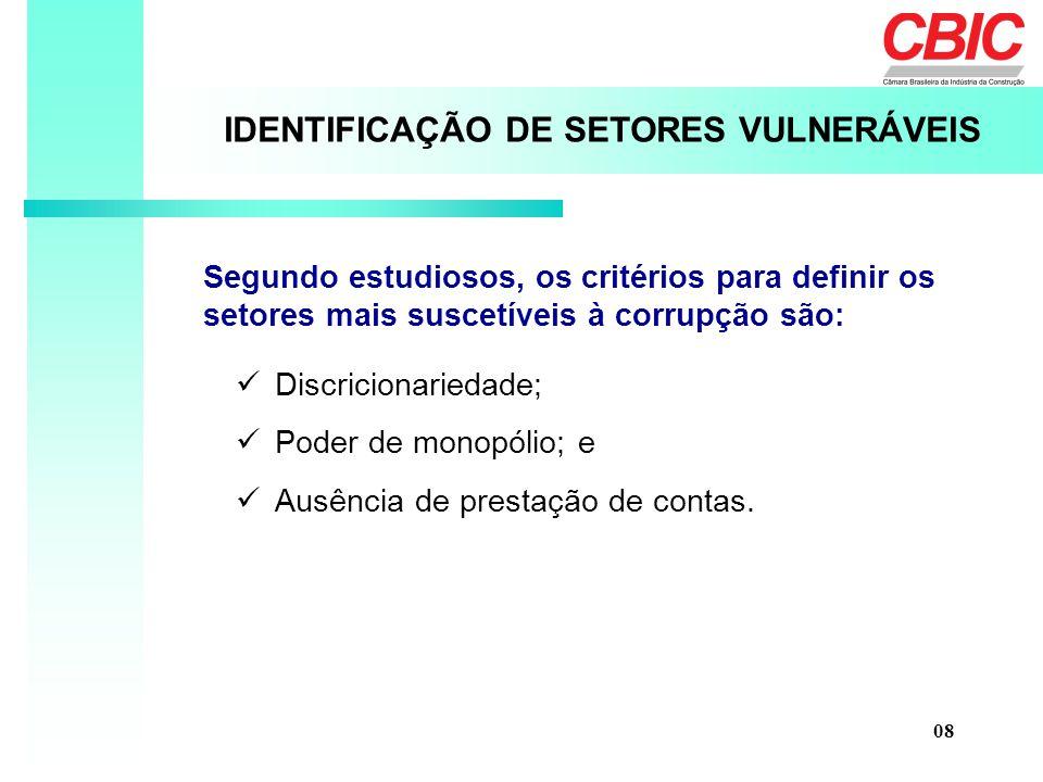 IDENTIFICAÇÃO DE SETORES VULNERÁVEIS