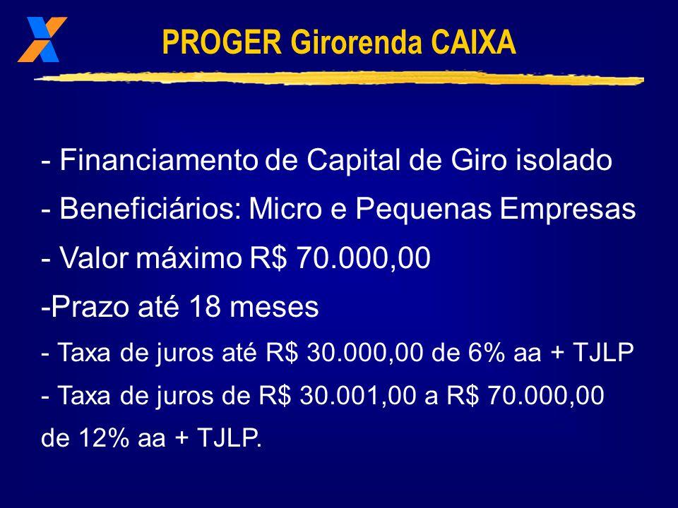 PROGER Girorenda CAIXA
