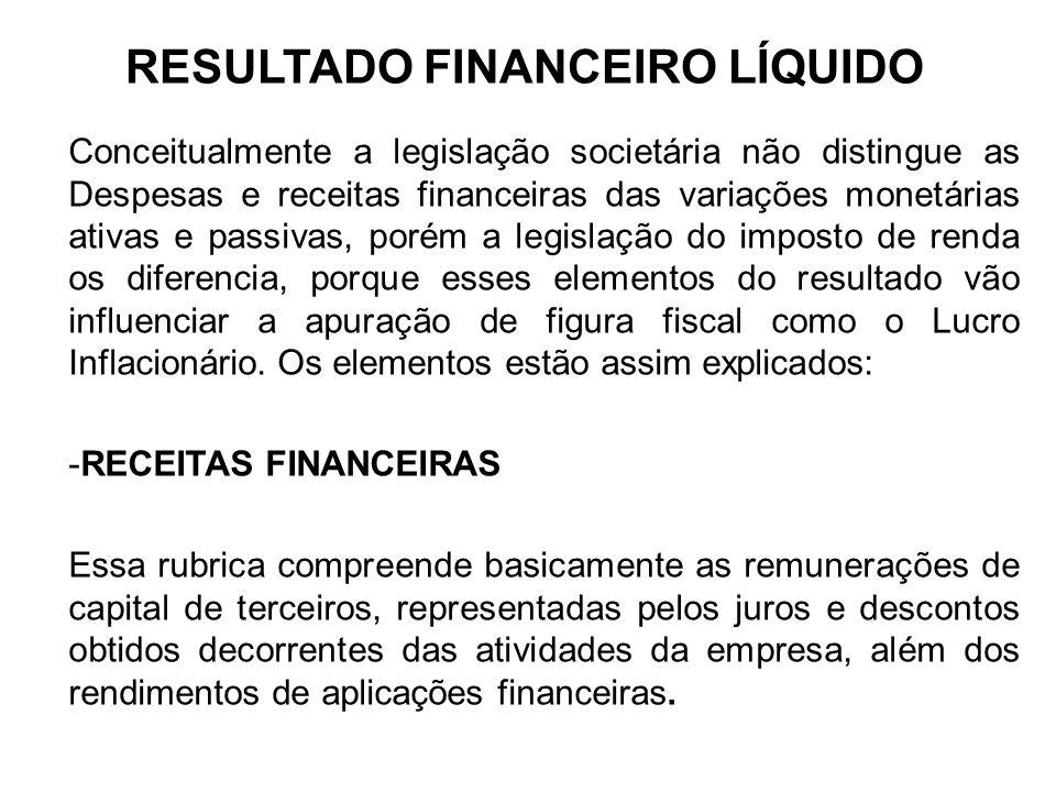 RESULTADO FINANCEIRO LÍQUIDO