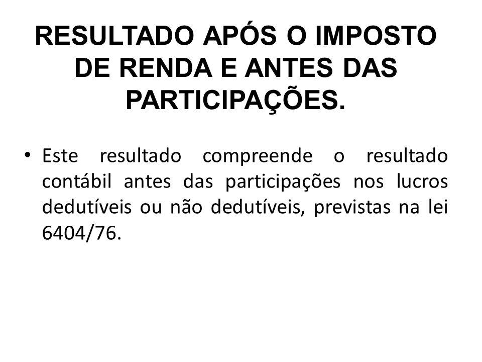 RESULTADO APÓS O IMPOSTO DE RENDA E ANTES DAS PARTICIPAÇÕES.